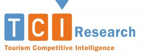 Tourism competitive intelligence